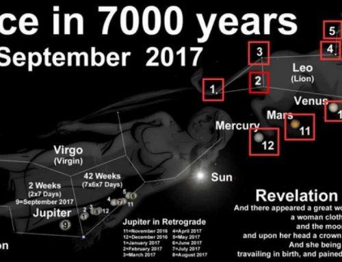 What Will Happen 23rd Of September 2017? Get Ready The Revelation 12 Sign 23rd of September 2017